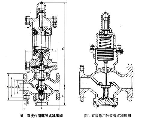 (3)先导活塞式减压阀的工作原理