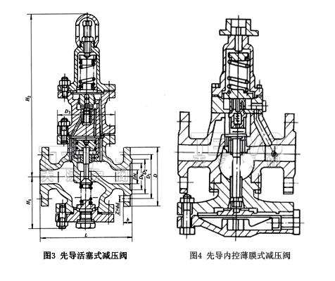 大田减压阀的工作原理图片