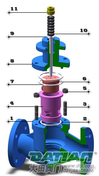 zhm型套筒调节阀 内部结构