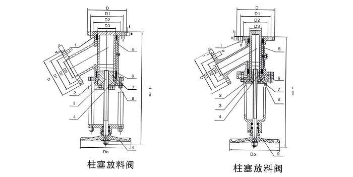 柱塞式放料阀结构示意图