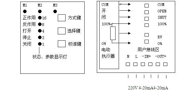 EVP2001型机内智能阀门定位器 智能控制器面板