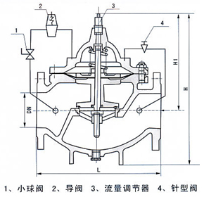 400X流量控制阀