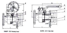 X343F(蜗轮半衬)、X43Fs(手动全衬)衬氟塑料旋塞阀