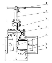 Z41Fs楔式衬氟塑料闸阀
