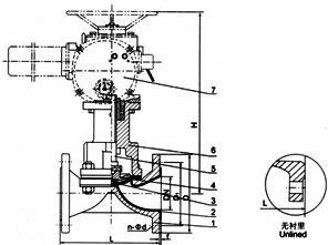 EG941W(无衬里)、EG941J(衬胶) 电动隔膜阀