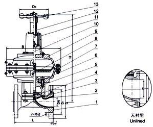 EG641W(无衬里)、EG641J(衬胶) 气动隔膜阀(带手动往复型)