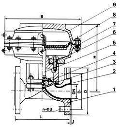 EG641W(MS)(无衬里)、EG641J(MS)(衬胶) 气动隔膜阀