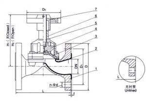 AG41W(无衬里)、AG41J(衬胶)堰式隔膜阀