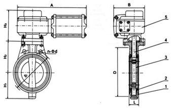D371X(半衬)、D671J、D371J/Fs(全衬)气动对夹衬胶蝶阀