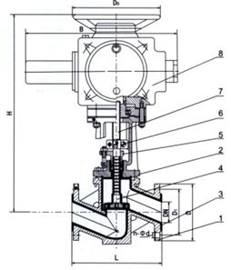J941J电动衬胶截止阀结构示意图