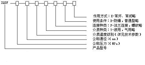 220v/24v电磁阀 zqdf系列蒸汽(液用)电磁阀 煤气电磁阀