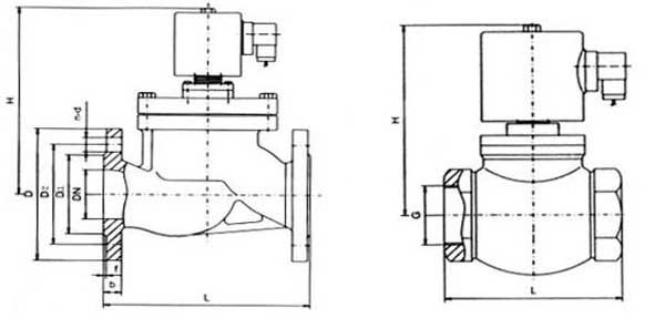 ZCZP系列蒸汽电磁阀结构图