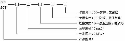 ZCS水用电磁阀型号规格说明