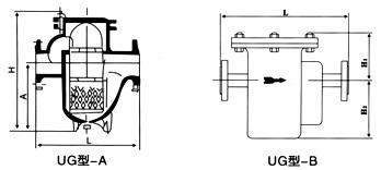YG型过滤器结构示意图
