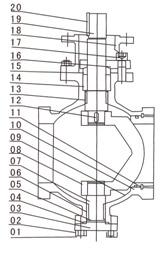 电动V型球阀结构图