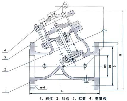 BYH108X活塞式电动遥控阀结构示意图