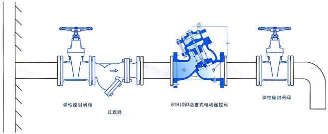 BYH108X活塞式电动遥控阀安装示意图