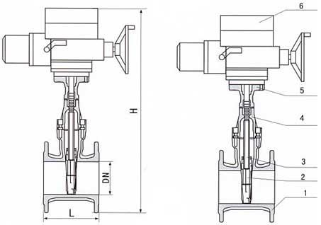 RVEX电动弹性座封闸阀