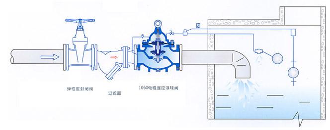 苍南天然气控制阀电路图