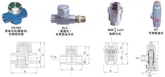 BNF1(2)Lv21热静力式疏水阀结构示意图