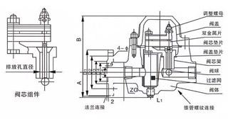 SF-1(2,3),SF-1(2,3)-GF可调双金属片式疏水阀结构示意图