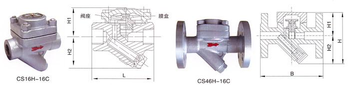 CS16H-16C膜合式疏水阀结构示意图