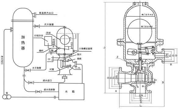 T47H-16C浮球式疏水调节阀结构示意图