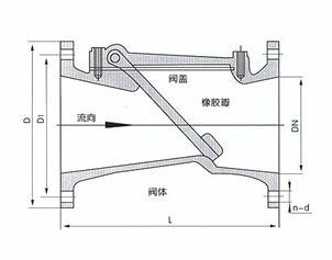 H44X(SFCV)型橡胶瓣止回阀